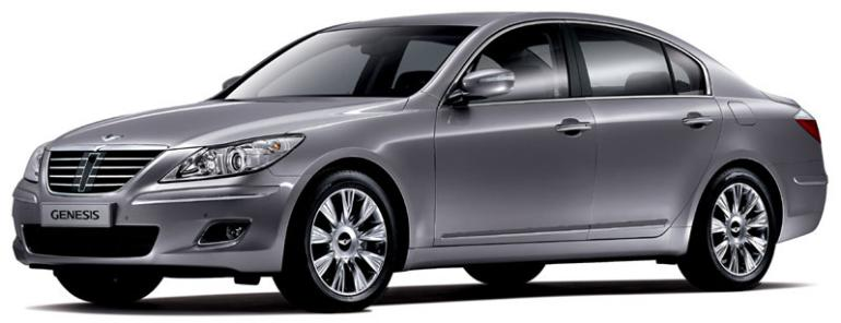find hyundai dealers ohio companies to